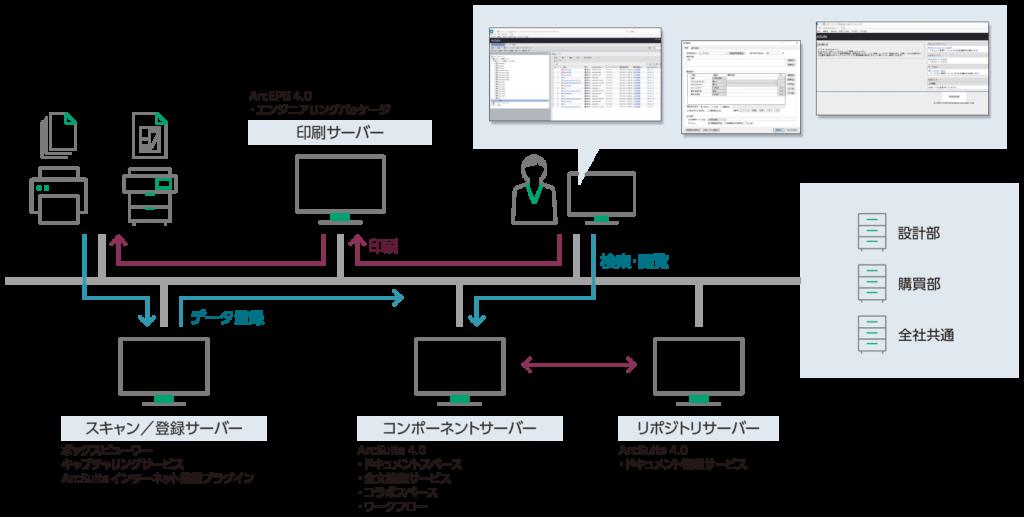 ArcSuite 4.0